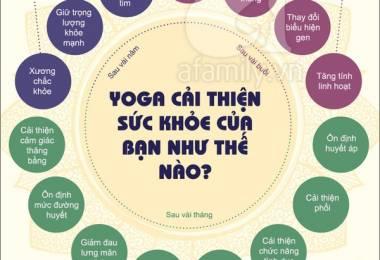 Những lợi ích tập Yoga khó ngờ tới