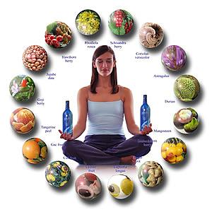 thực đơn cho yoga